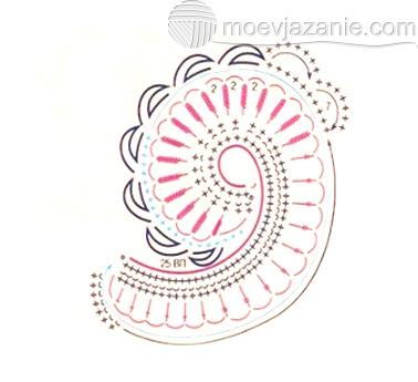 Вязание крючком кукол схемы